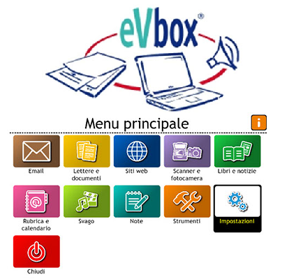 eVbox® GC Full